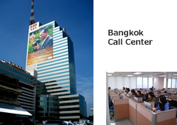 call center bases list of services improve management by